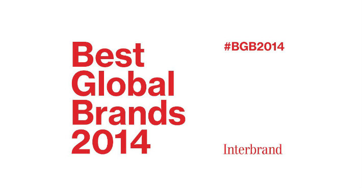 Best Luxury Brands of 2014