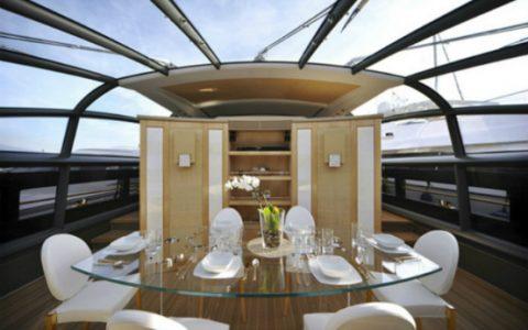 The most amazing luxury yachts in the world The most amazing luxury yachts in the world feature 480x300